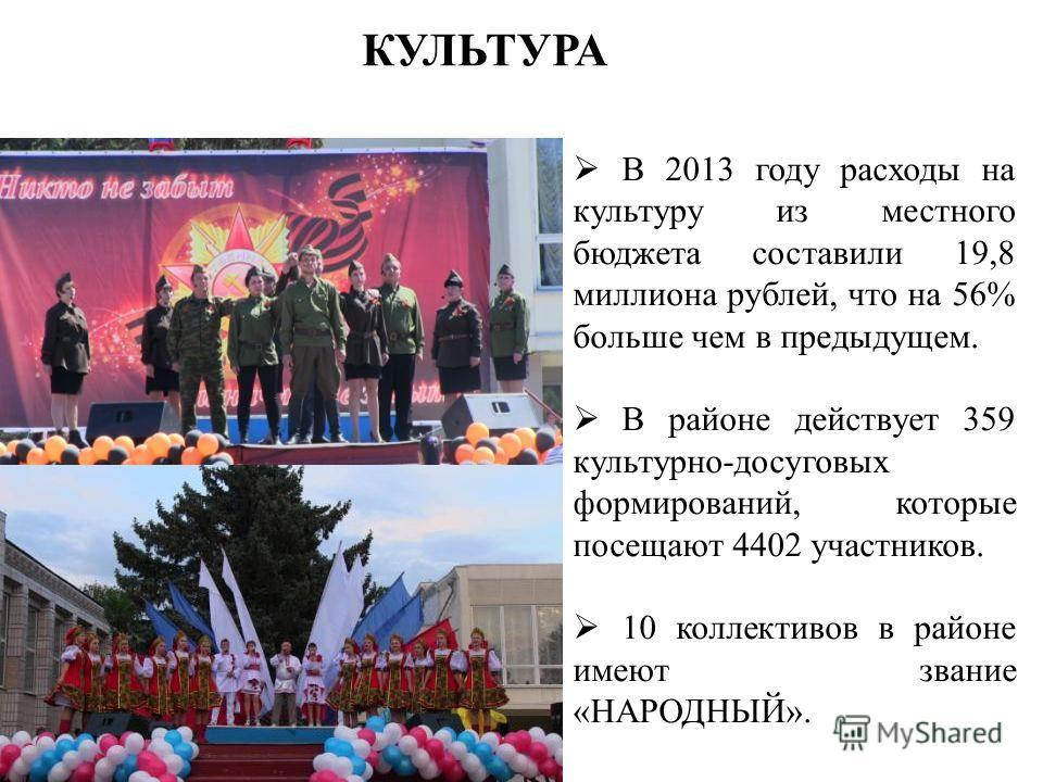 КУЛЬТУРА В 2013 году расходы на культуру из местного бюджета составили 19,8 миллиона рублей, что на 56% больше чем в предыдущем. В районе действует 359 культурно-досуговых формирований, которые посещают 4402 участников. 10 коллективов в районе имеют