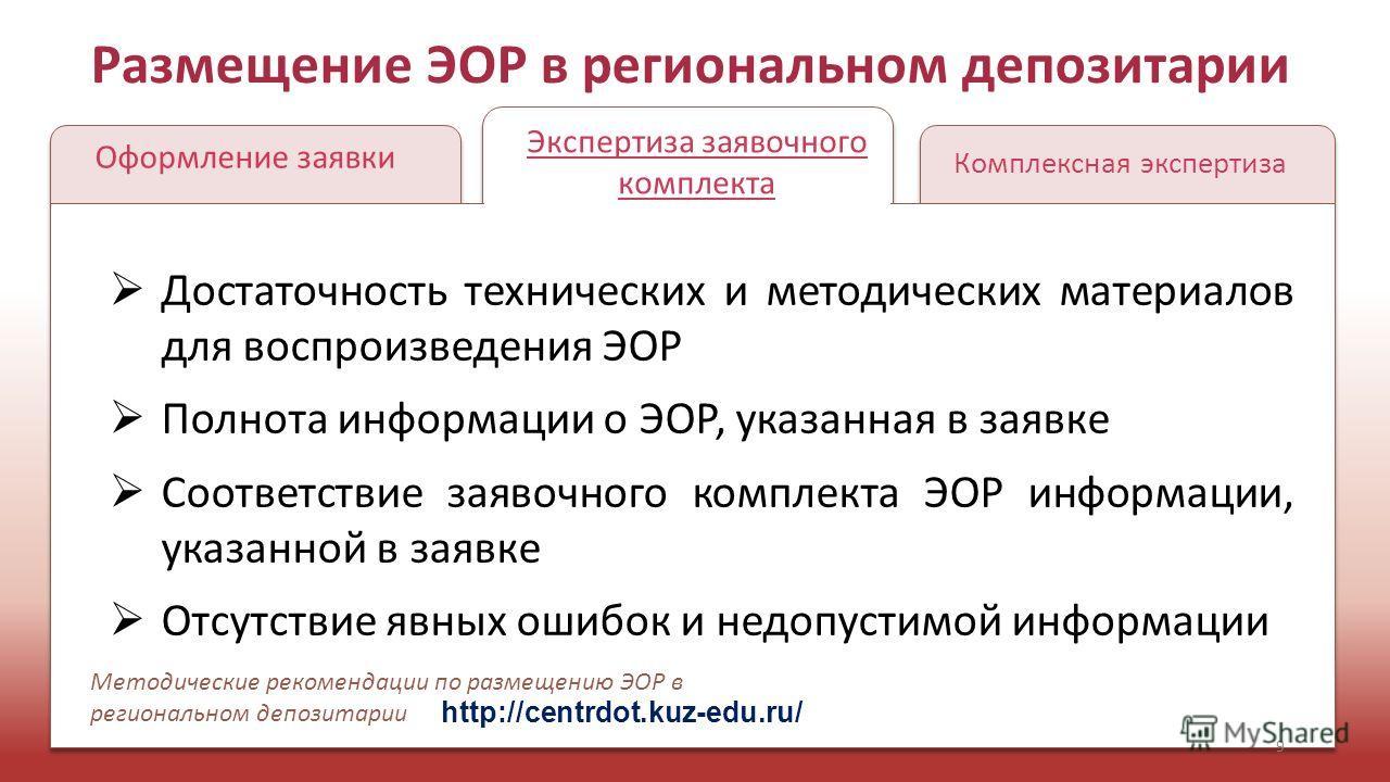 Размещение ЭОР в региональном депозитарии Методические рекомендации по размещению ЭОР в региональном депозитарии http://centrdot.kuz-edu.ru/ Достаточность технических и методических материалов для воспроизведения ЭОР Полнота информации о ЭОР, указанн