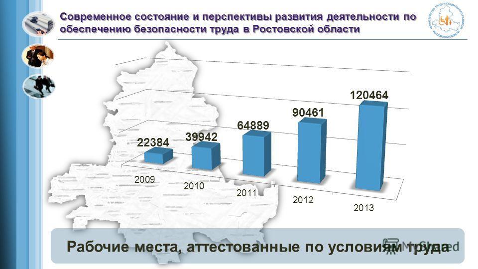 Рабочие места, аттестованные по условиям труда Современное состояние и перспективы развития деятельности по обеспечению безопасности труда в Ростовской области