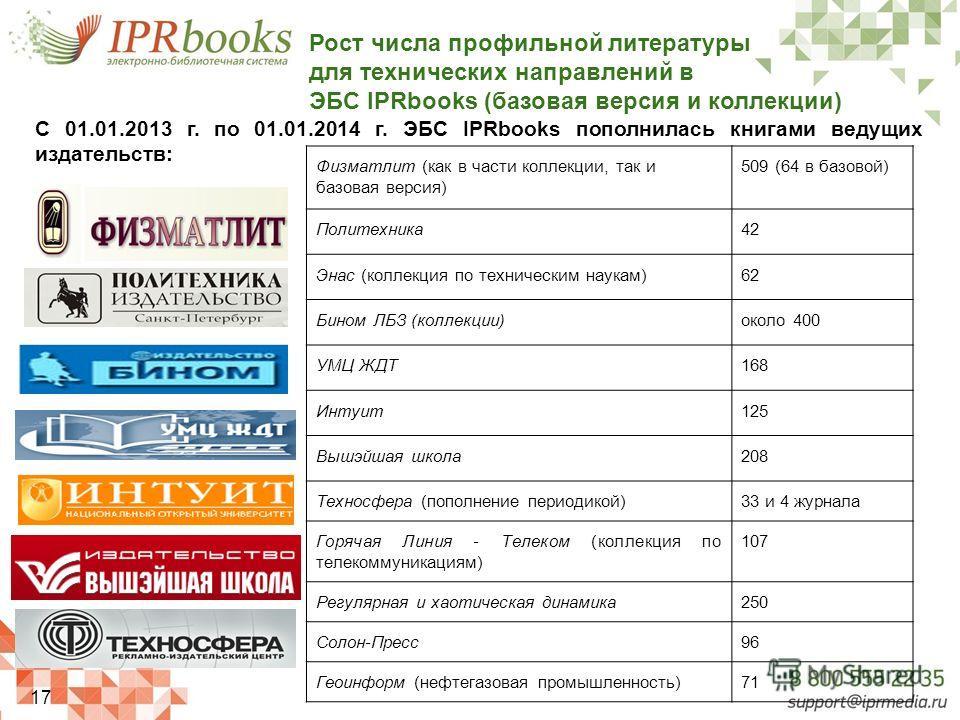 Рост числа профильной литературы для технических направлений в ЭБС IPRbooks (базовая версия и коллекции) Физматлит (как в части коллекции, так и базовая версия) 509 (64 в базовой) Политехника42 Энас (коллекция по техническим наукам)62 Бином ЛБЗ (колл