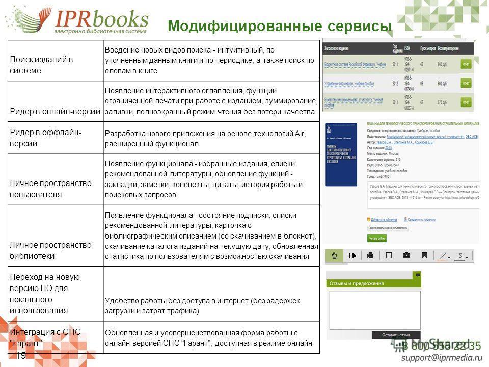 Модифицированные сервисы Поиск изданий в системе Введение новых видов поиска - интуитивный, по уточненным данным книги и по периодике, а также поиск по словам в книге Ридер в онлайн-версии Появление интерактивного оглавления, функции ограниченной печ