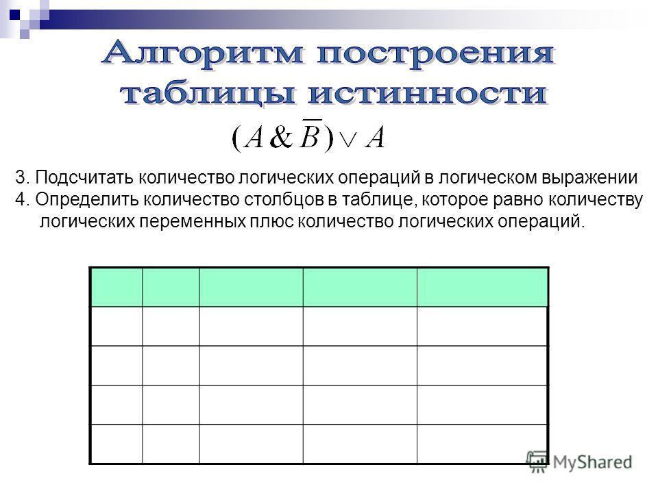 3. Подсчитать количество логических операций в логическом выражении 4. Определить количество столбцов в таблице, которое равно количеству логических переменных плюс количество логических операций.