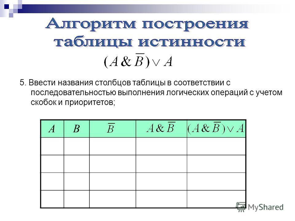 5. Ввести названия столбцов таблицы в соответствии с последовательностью выполнения логических операций с учетом скобок и приоритетов; AB