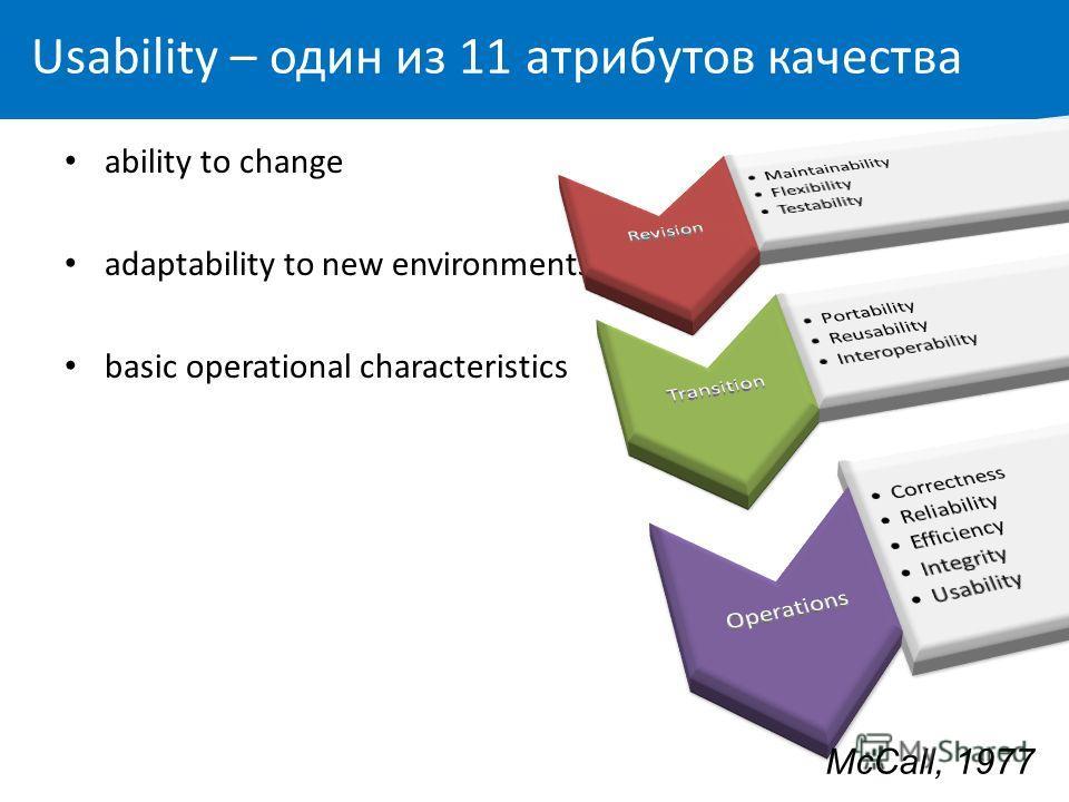 Стоимость юзабилити Затраты на юзабилити составляют приблизительно 10% от разработки при условии итеративности разработки и использовании всего спектра методов [юзабилити] на всех этапах проекта