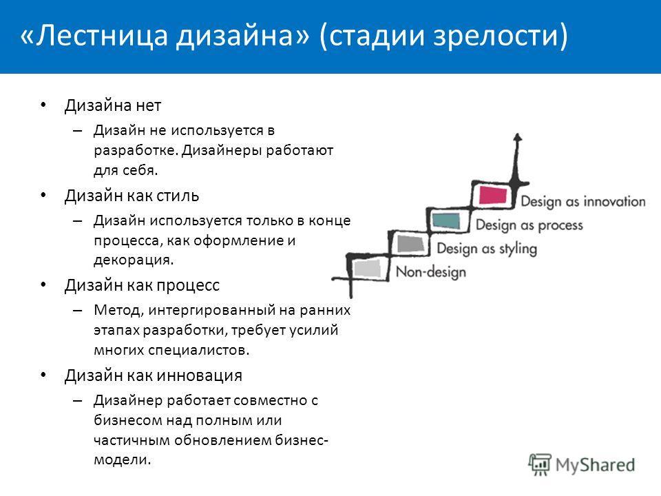 Design as a driver of user-centred innovation 7 апреля 2009 издан документ Еврокомиссии о дизайне, как двигателе инноваций. Документ содержит: – Анализ места дизайна в разработке и инновациях; – Определения дизайна; – Результаты исследований положени