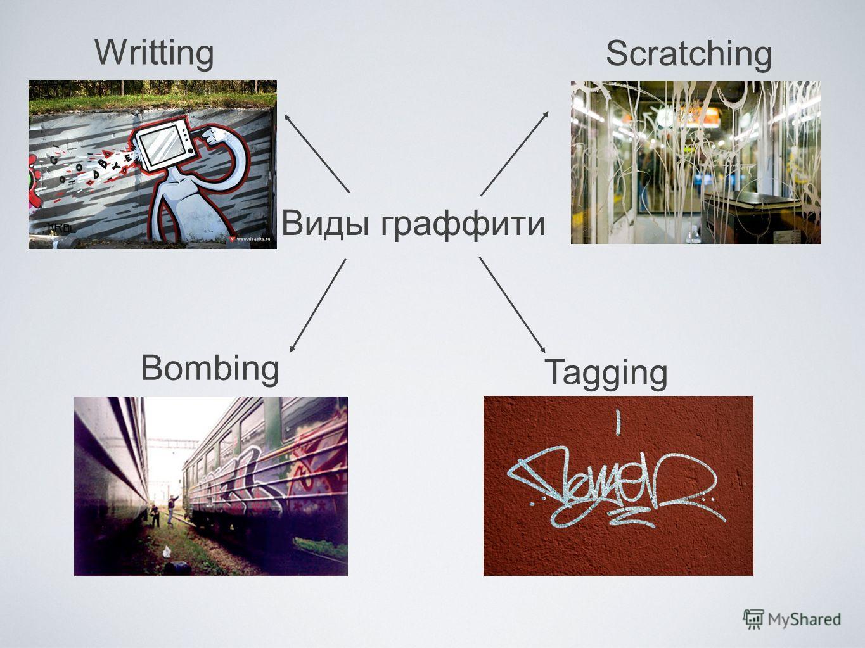 Виды граффити Writting Bombing Scratching Tagging