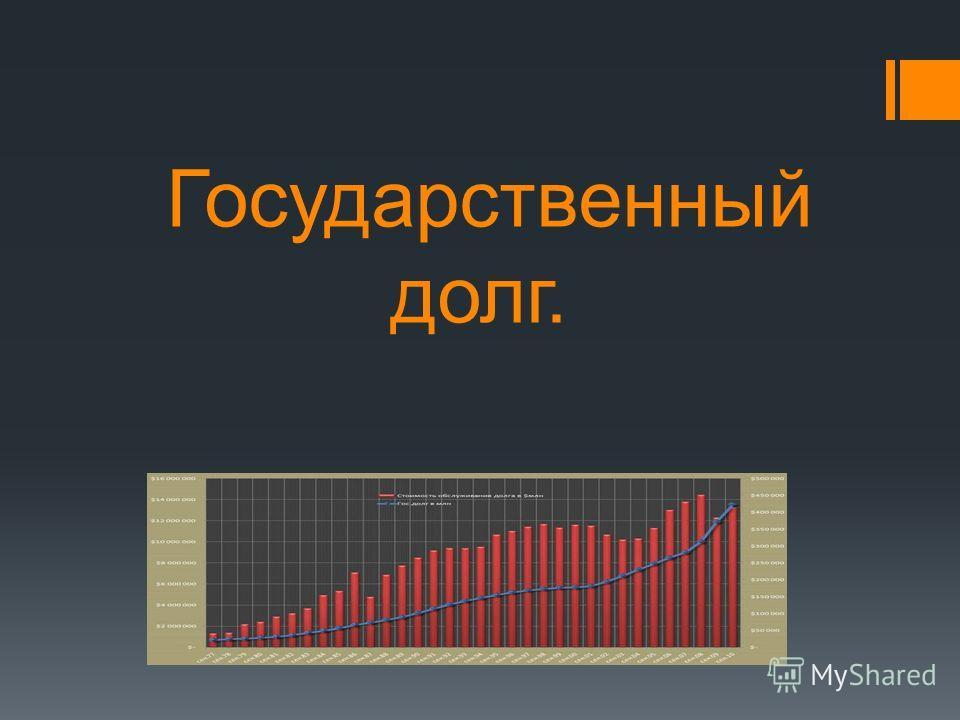 Государственный долг.