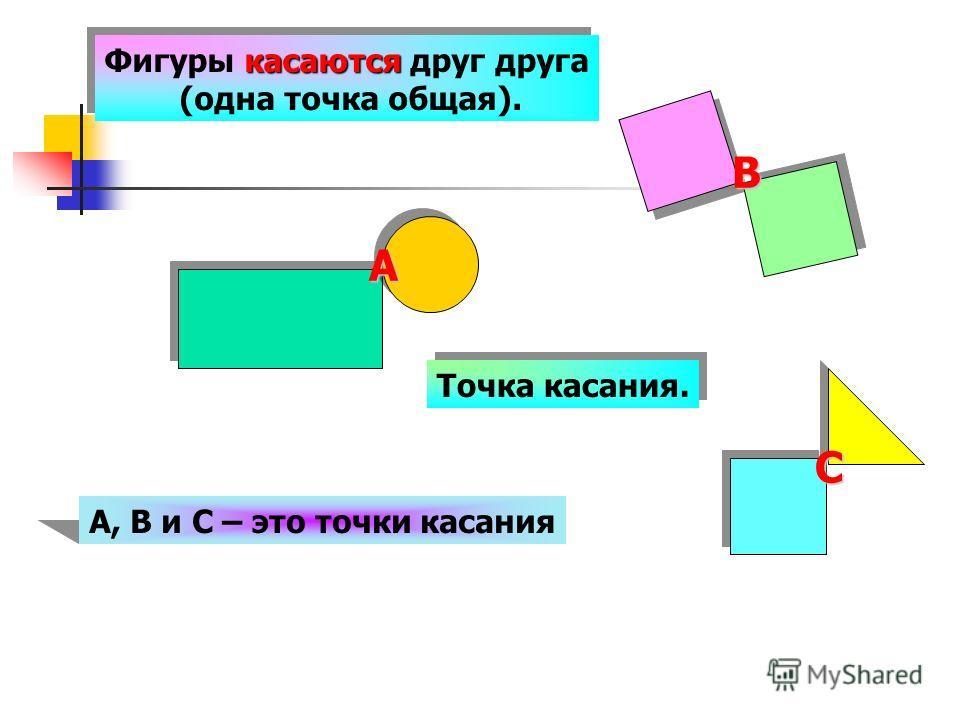 касаются Фигуры касаются друг друга (одна точка общая). касаются Фигуры касаются друг друга (одна точка общая). Точка касания. А В С А, В и С – это точки касания