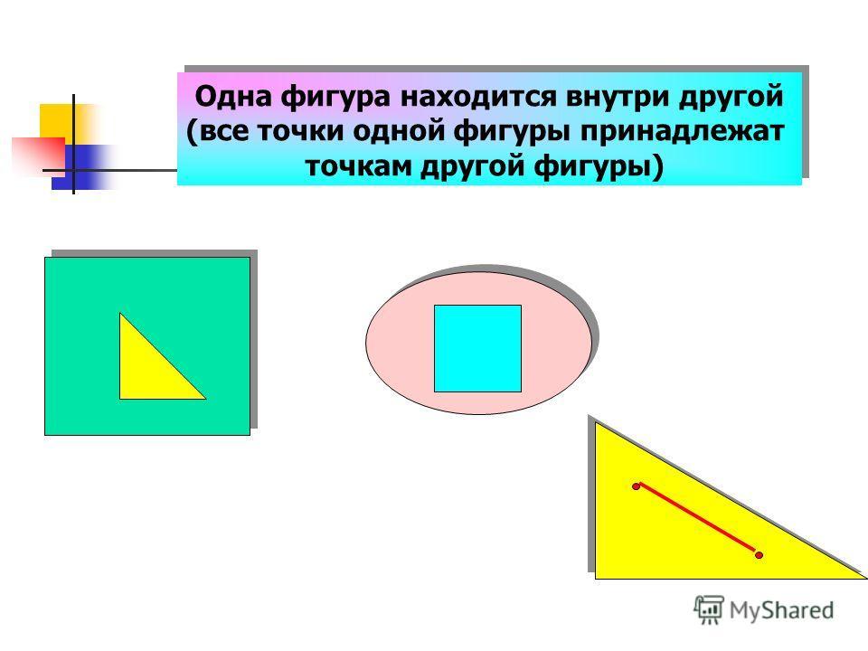 Одна фигура находится внутри другой (все точки одной фигуры принадлежат точкам другой фигуры) Одна фигура находится внутри другой (все точки одной фигуры принадлежат точкам другой фигуры)