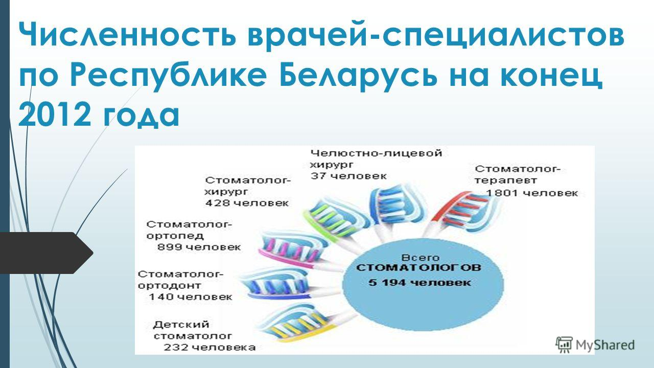 Численность врачей-специалистов по Республике Беларусь на конец 2012 года