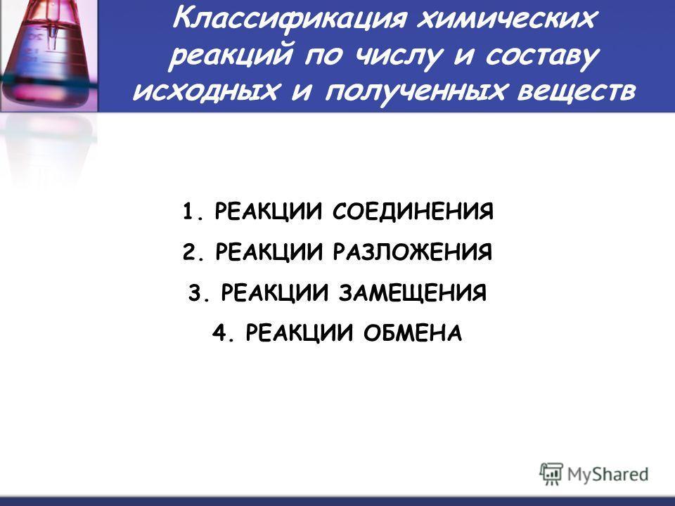 Классификация химических реакций по числу и составу исходных и полученных веществ 1.РЕАКЦИИ СОЕДИНЕНИЯ 2.РЕАКЦИИ РАЗЛОЖЕНИЯ 3.РЕАКЦИИ ЗАМЕЩЕНИЯ 4.РЕАКЦИИ ОБМЕНА