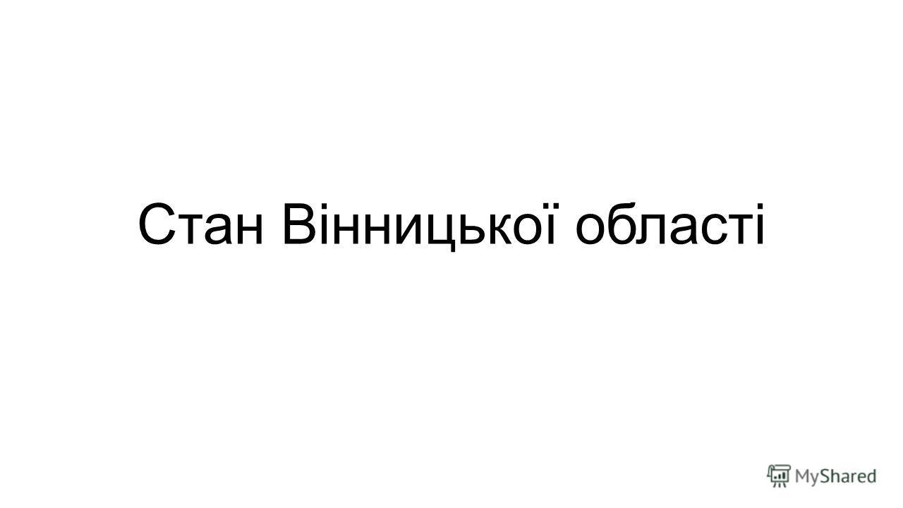 Стан Вінницької області