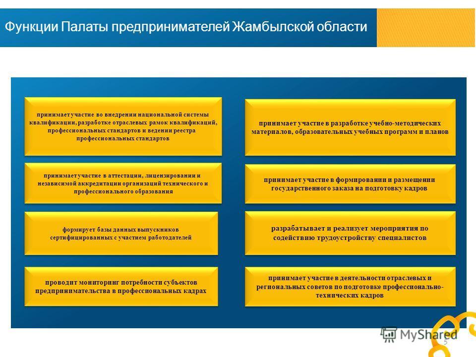 Функции Палаты предпринимателей Жамбылской области принимает участие во внедрении национальной системы квалификации, разработке отраслевых рамок квалификаций, профессиональных стандартов и ведении реестра профессиональных стандартов принимает участие