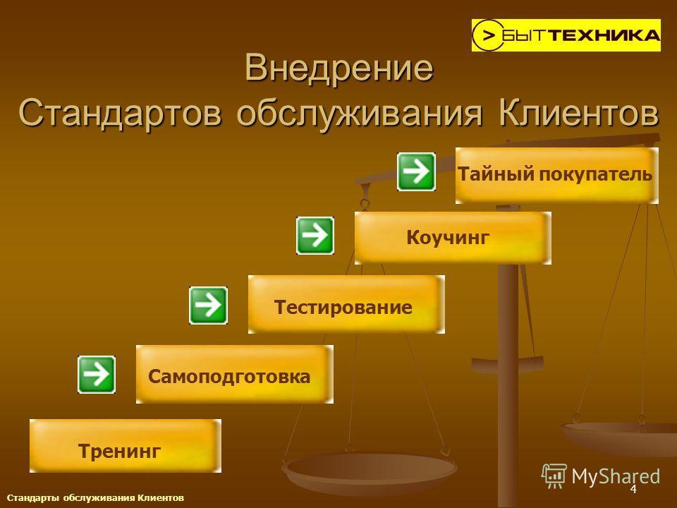 4 Внедрение Стандартов обслуживания Клиентов Стандарты обслуживания Клиентов Тренинг Самоподготовка Тестирование Коучинг Тайный покупатель