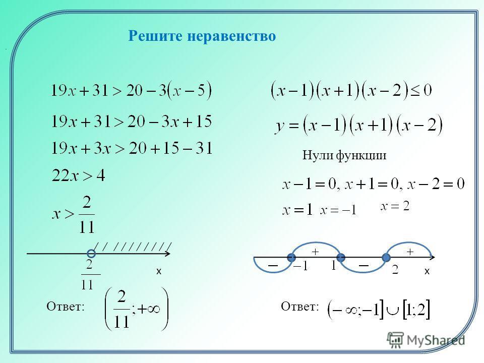 Решите неравенство. x Ответ: Нули функции x Ответ: