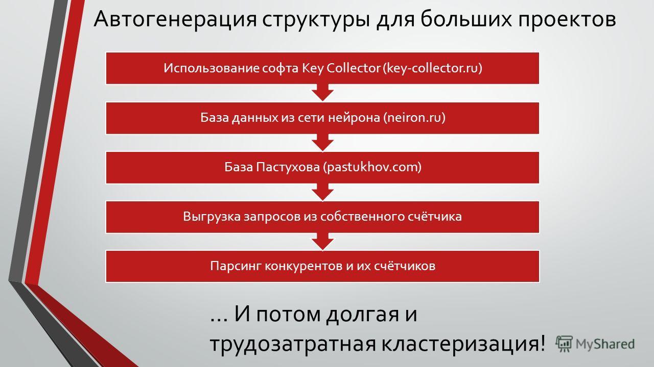 Автогенерация структуры для больших проектов Парсинг конкурентов и их счётчиков Выгрузка запросов из собственного счётчика База Пастухова (pastukhov.com) База данных из сети нейрона (neiron.ru) Использование софта Key Collector (key-collector.ru) … И