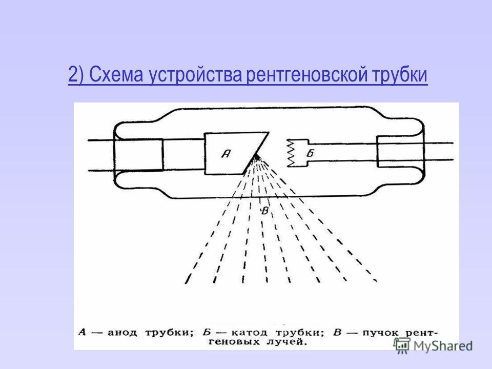 2) Схема устройства рентгеновской трубки