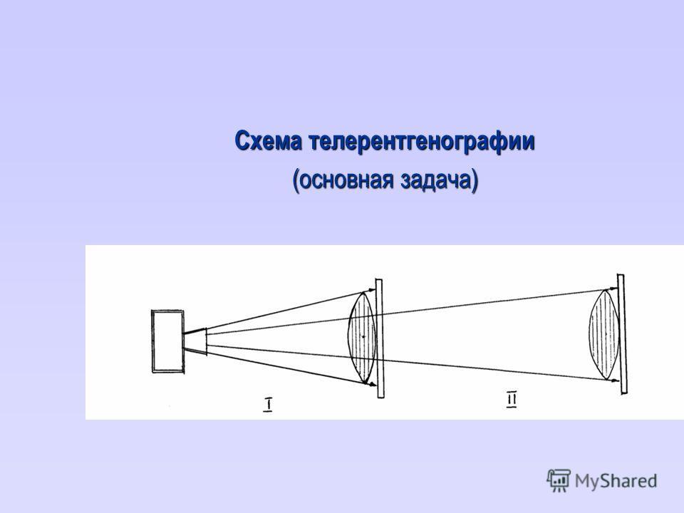 Схема телерентгенографии (основная задача)