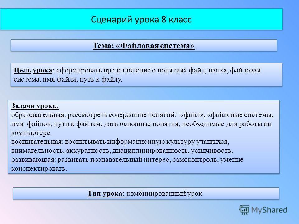 Цель урока: сформировать представление о понятиях файл, папка, файловая система, имя файла, путь к файлу. Задачи урока: образовательная: рассмотреть содержание понятий: «файл», «файловые системы, имя файлов, пути к файлам; дать основные понятия, необ