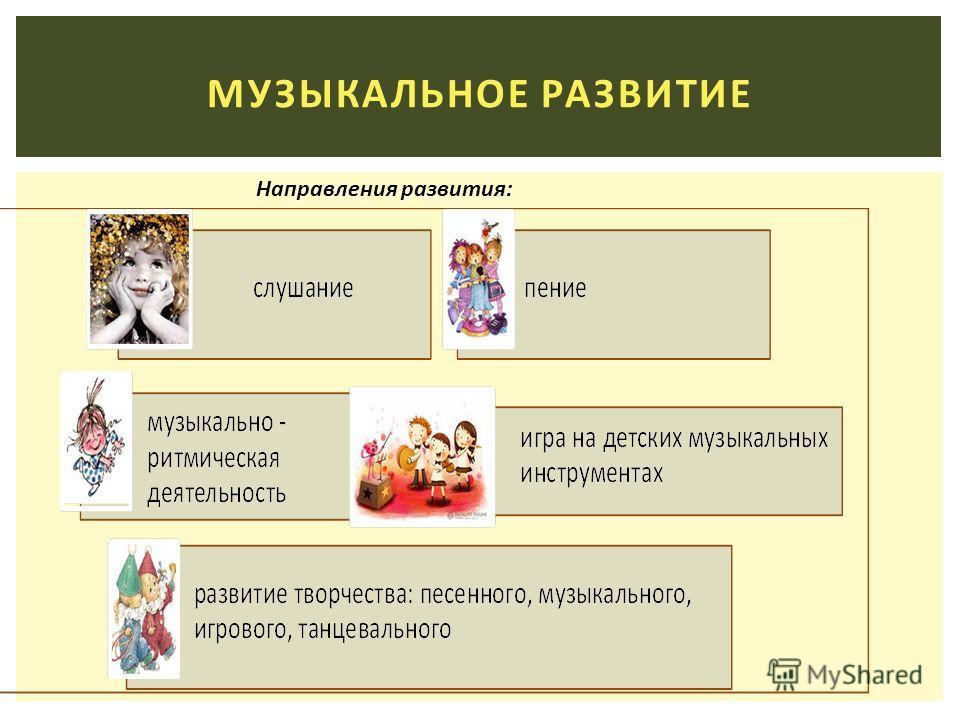 МУЗЫКАЛЬНОЕ РАЗВИТИЕ Направления развития: