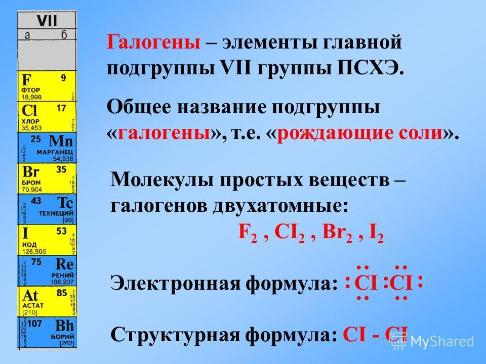 Галогены – элементы главной подгруппы VII группы ПСХЭ. Общее название подгруппы «галогены», т.е. «рождающие соли». Молекулы простых веществ – галогенов двухатомные: F 2, CI 2, Br 2, I 2 Электронная формула: CI CI Структурная формула: CI - CI :: : : :