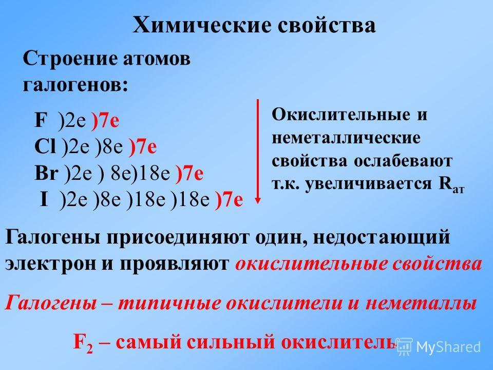 Химические свойства F )2е )7е Cl )2е )8е )7е Br )2е ) 8е)18е )7е I )2е )8е )18е )18е )7е Строение атомов галогенов: Галогены присоединяют один, недостающий электрон и проявляют окислительные свойства Галогены – типичные окислители и неметаллы Окислит