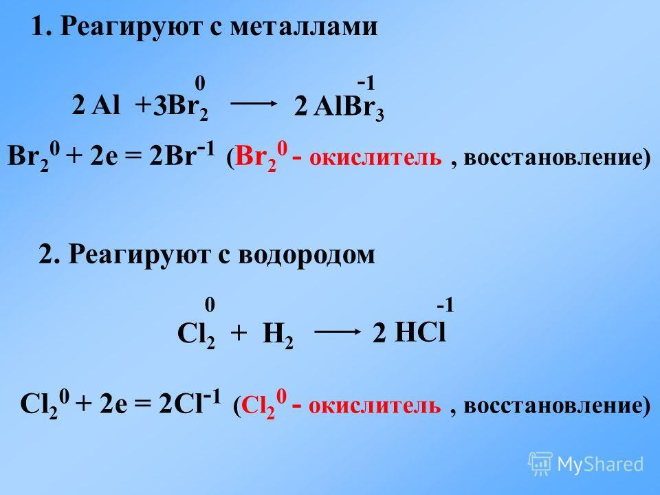 1. Реагируют с металлами Al + Br 2 AlBr 3 2 32 0 -1 Br 2 0 + 2e = 2Br - 1 ( Br 2 0 - окислитель, восстановление) 2. Реагируют с водородом Сl 2 + Н 2 2 НСl 0 Сl 2 0 + 2e = 2Cl - 1 (Cl 2 0 - окислитель, восстановление)