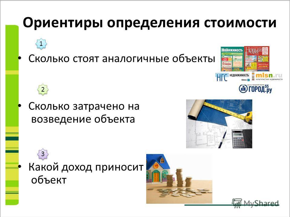 Ориентиры определения стоимости Сколько стоят аналогичные объекты Сколько затрачено на возведение объекта Какой доход приносит объект 1 1 2 2 3 3