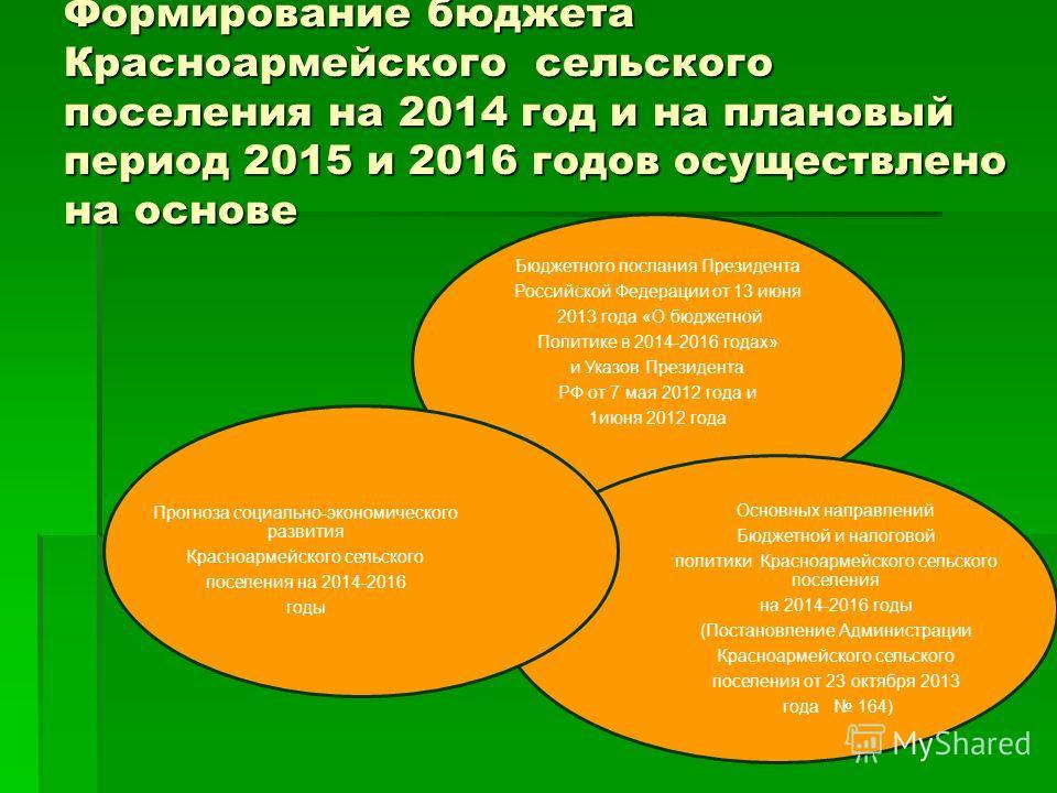 Формирование бюджета Красноармейского сельского поселения на 2014 год и на плановый период 2015 и 2016 годов осуществлено на основе Бюджетного послания Президента Российской Федерации от 13 июня 2013 года «О бюджетной Политике в 2014-2016 годах» и Ук