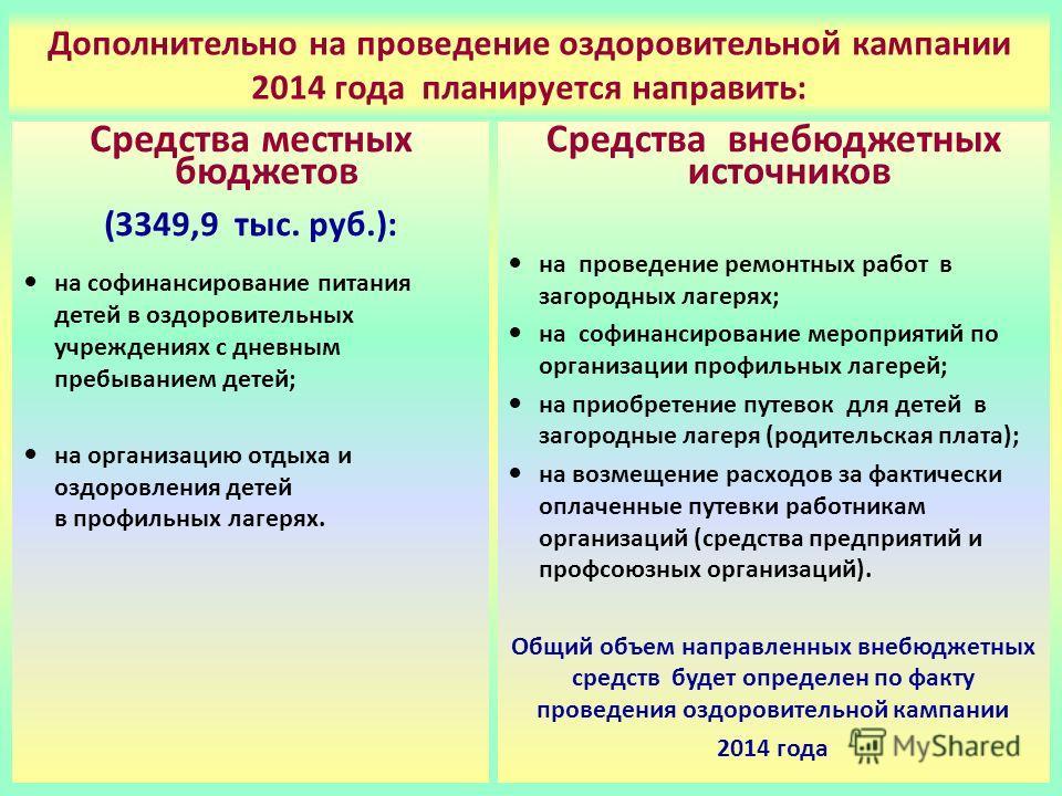 Средства местных бюджетов (3349,9 тыс. руб.): на софинансирование питания детей в оздоровительных учреждениях с дневным пребыванием детей; на организацию отдыха и оздоровления детей в профильных лагерях. Средства внебюджетных источников на проведение