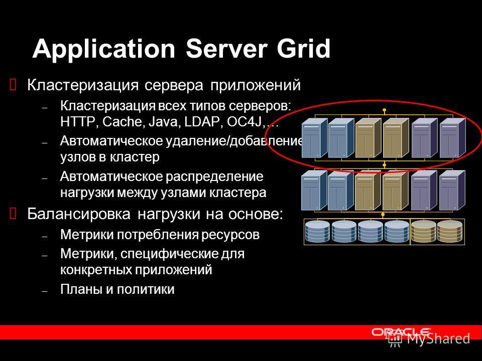 Application Server Grid Кластеризация сервера приложений – Кластеризация всех типов серверов: HTTP, Cache, Java, LDAP, OC4J, … – Автоматическое удаление/добавление узлов в кластер – Автоматическое распределение нагрузки между узлами кластера Балансир