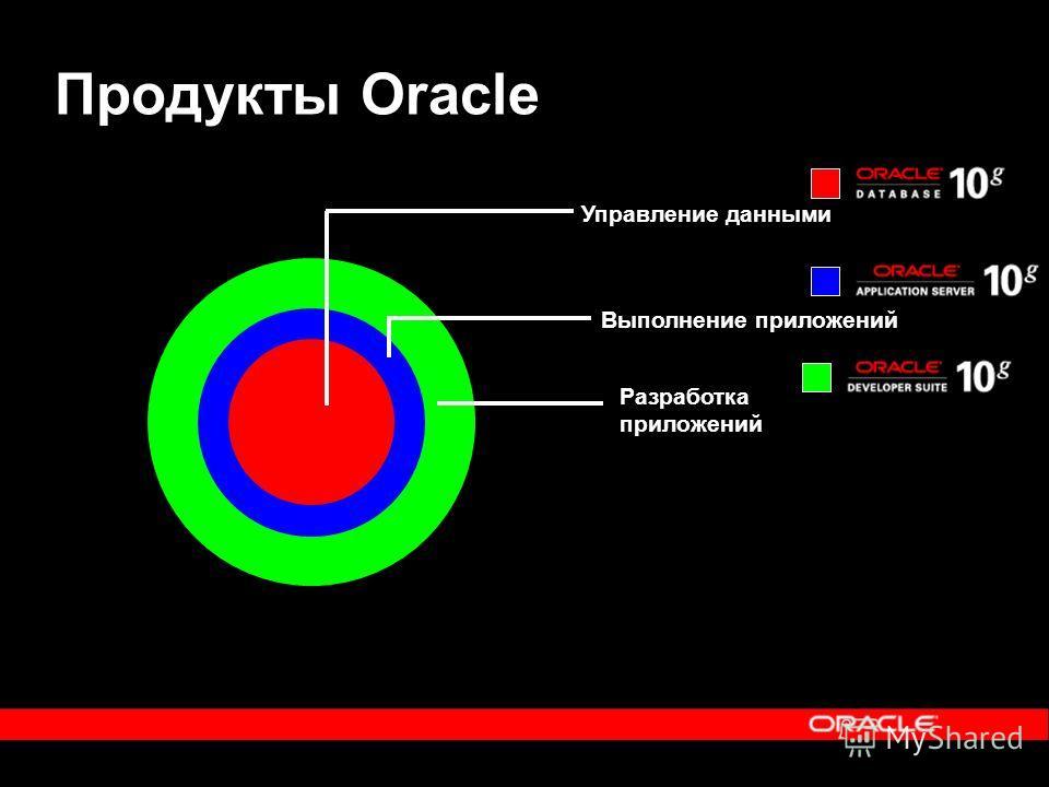 Продукты Oracle Управление данными Выполнение приложений Разработка приложений