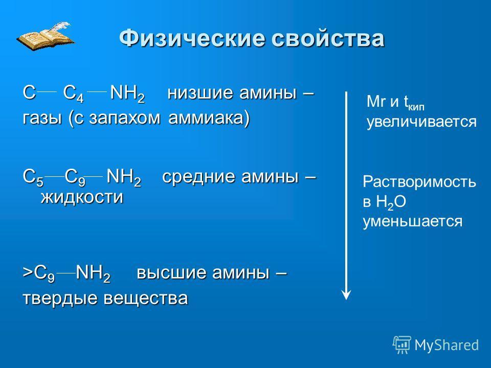 Физические свойства C C 4 NH 2 низшие амины – газы (с запахом аммиака) C 5 C 9 NH 2 средние амины – жидкости >C 9 NH 2 высшие амины – твердые вещества Mr и t кип увеличивается Растворимость в H 2 O уменьшается