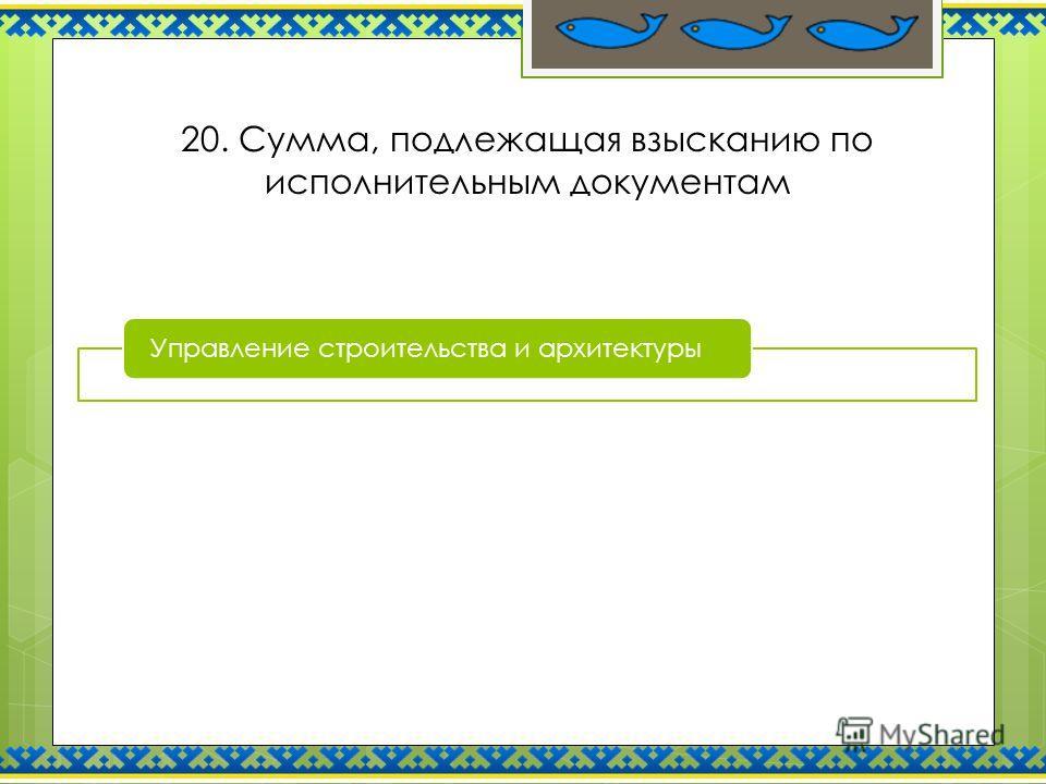 20. Сумма, подлежащая взысканию по исполнительным документам Управление строительства и архитектуры