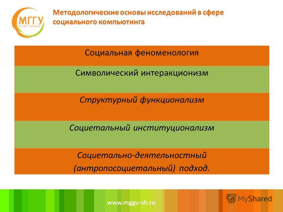 www.mggu-sh.ru Социальная феноменология Символический интеракционизм Структурный функционализм Социетальный институционализм Социетально-деятельностный (антропосоциетальный) подход.