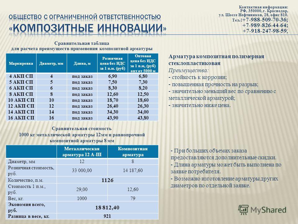 МаркировкаДиаметр, ммДлина, м Розничная цена без НДС за 1 п.м. (руб) Оптовая цена без НДС за 1 п.м, (руб) опт от 5000 м 4 АКП СП4под заказ6,906,80 5 АКП СП5под заказ7,507,30 6 АКП СП6под заказ8,308,20 8 АКП СП8под заказ12,6012,50 10 АКП СП10под заказ