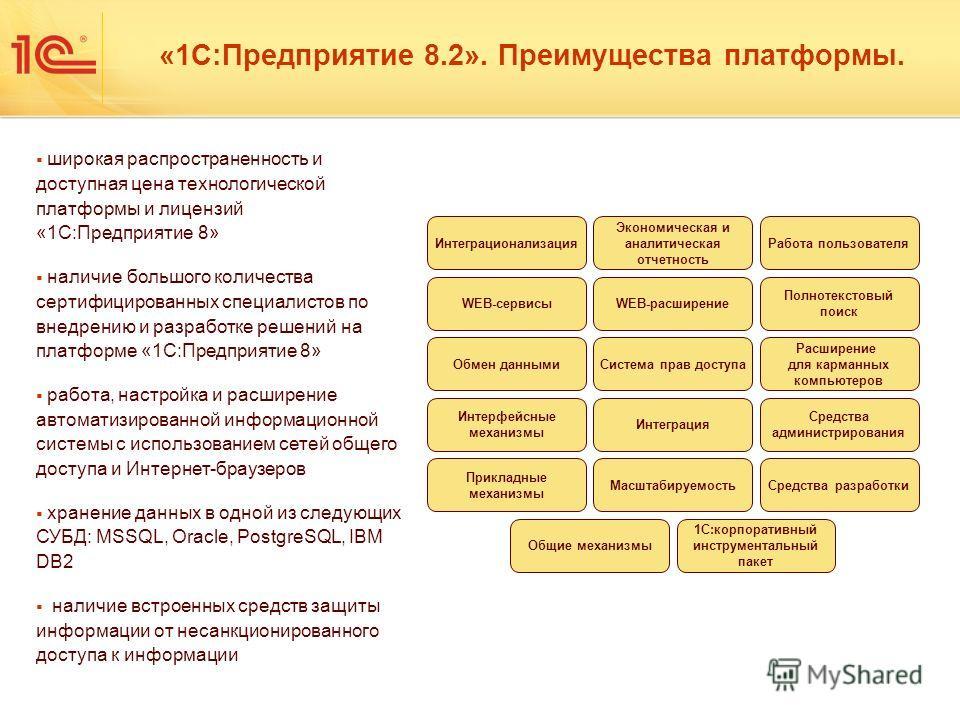 «1С:Предприятие 8.2». Преимущества платформы. широкая распространенность и доступная цена технологической платформы и лицензий «1С:Предприятие 8» наличие большого количества сертифицированных специалистов по внедрению и разработке решений на платформ
