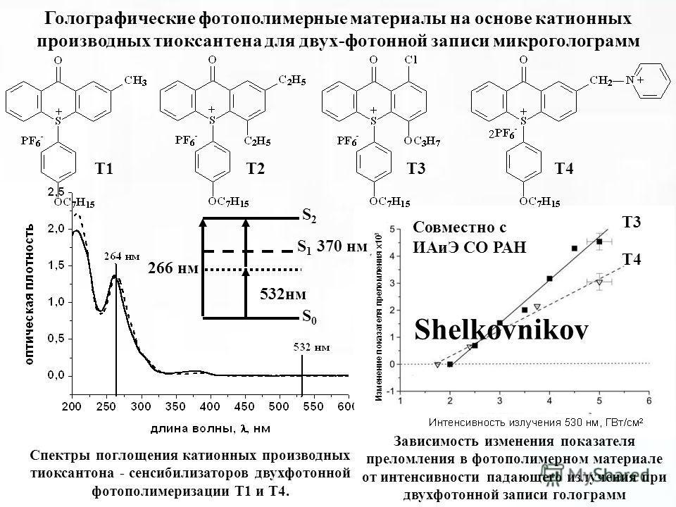Голографические фотополимерные материалы на основе катионных производных тиоксантена для двух-фотонной записи микроголограмм Т1 Т2 Т3 Т4 Спектры поглощения катионных производных тиоксантона - сенсибилизаторов двухфотонной фотополимеризации Т1 и Т4. З