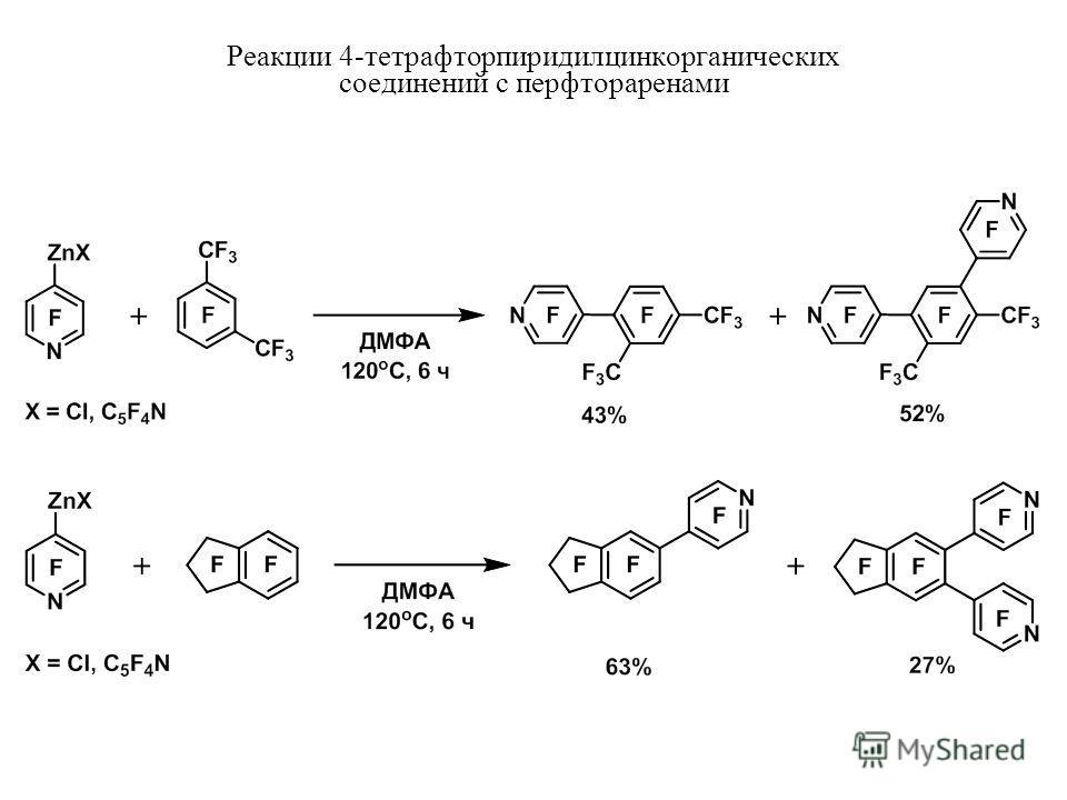 Реакции 4-тетрафторпиридилцинкорганических соединений с перфтораренами