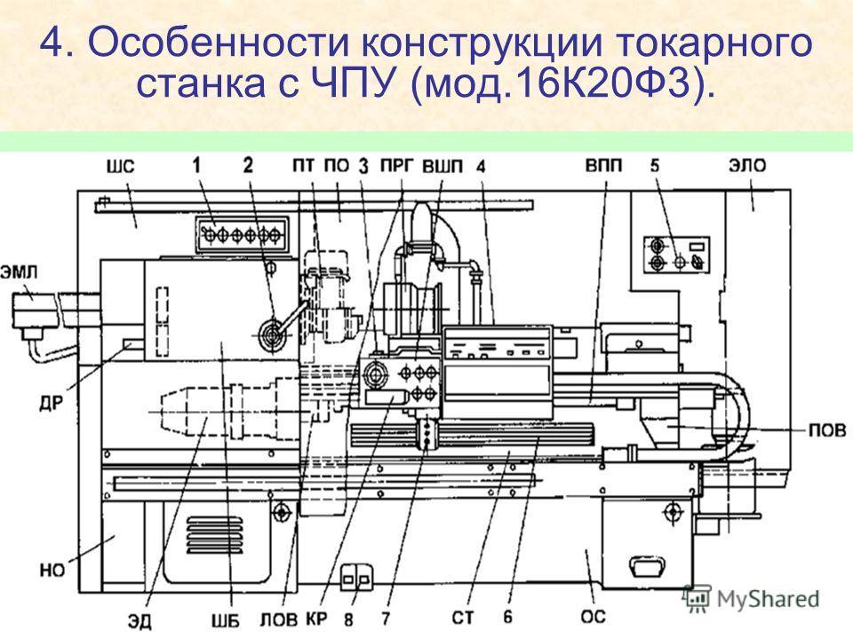 4. Особенности конструкции токарного станка с ЧПУ (мод.16К20Ф3).