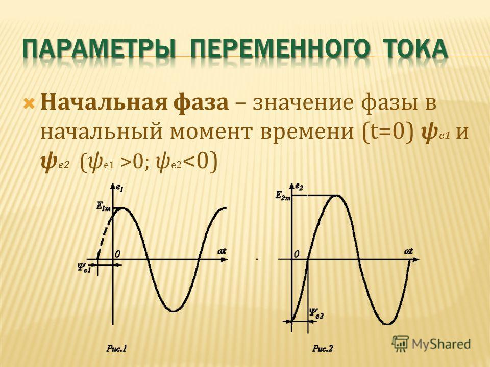 Начальная фаза – значение фазы в начальный момент времени (t=0) ψ е1 и ψ е2 ( ψ е1 >0; ψ е2