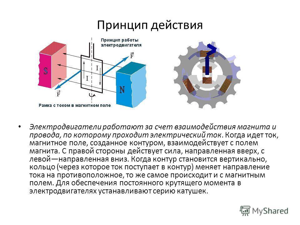 Принцип действия Электродвигатели работают за счет взаимодействия магнита и провода, по которому проходит электрический ток. Когда идет ток, магнитное поле, созданное контуром, взаимодействует с полем магнита. С правой стороны действует сила, направл