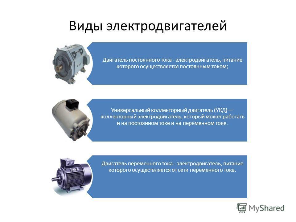 Виды электродвигателей Двигатель постоянного тока - электродвигатель, питание которого осуществляется постоянным током ; Универсальный коллекторный двигатель ( УКД ) коллекторный электродвигатель, который может работать и на постоянном токе и на пере