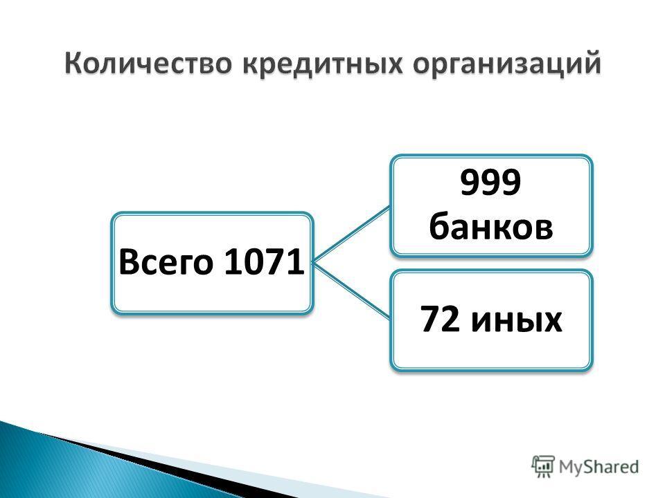 Всего 1071 999 банков 72 иных
