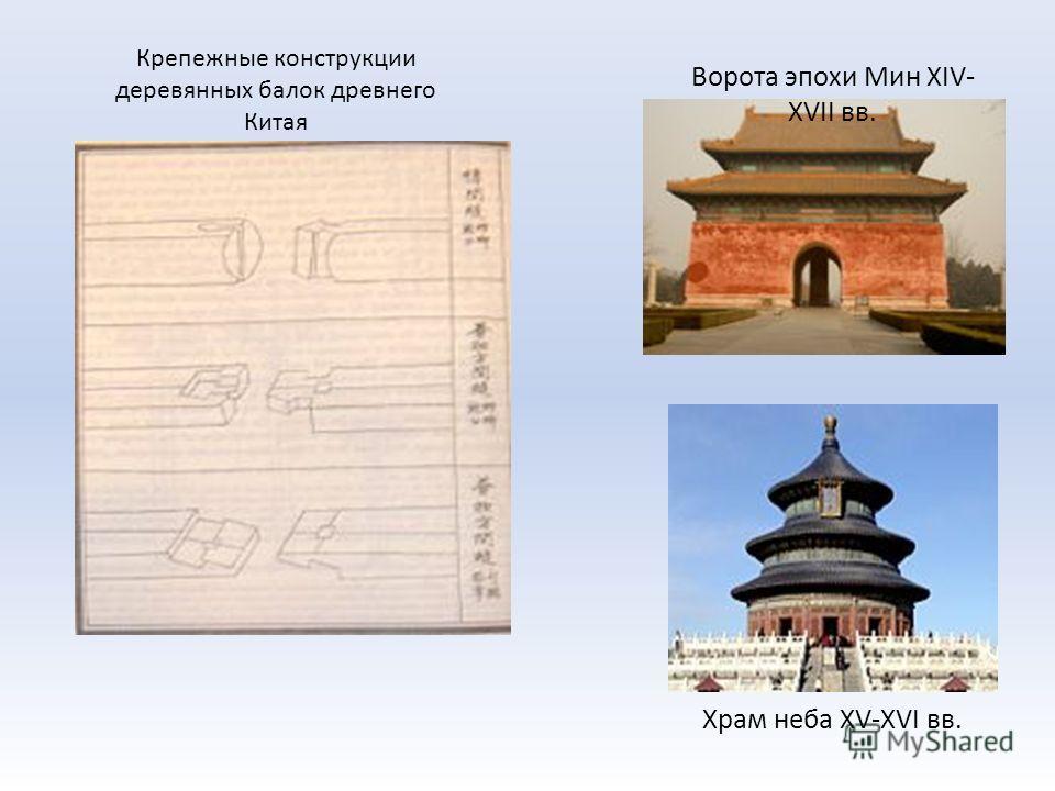 Крепежные конструкции деревянных балок древнего Китая Ворота эпохи Мин XIV- XVII вв. Храм неба XV-XVI вв.