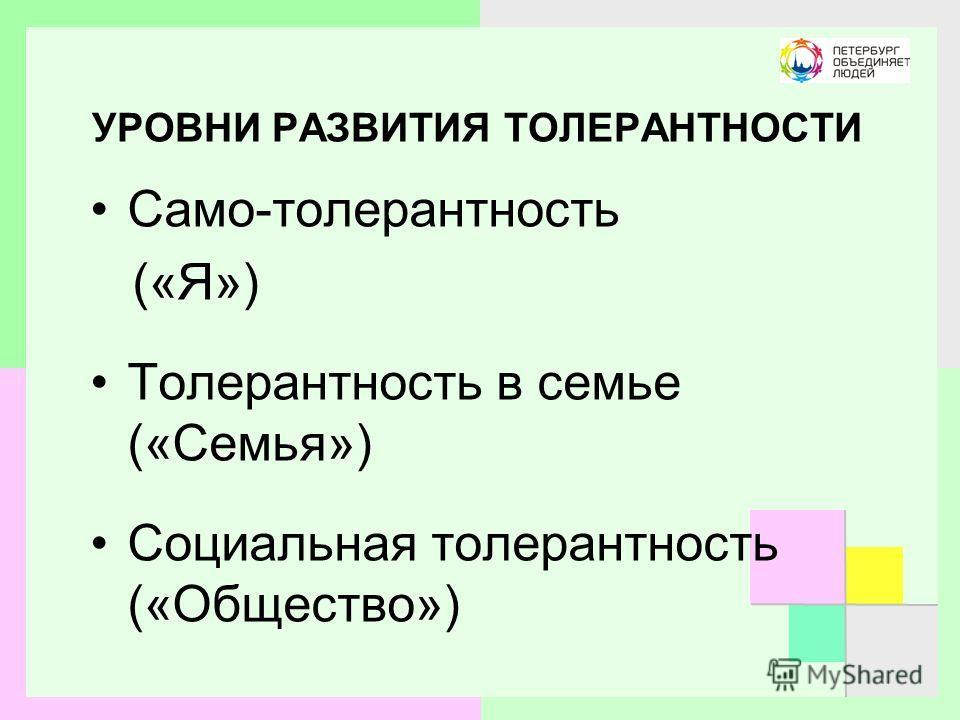 УРОВНИ РАЗВИТИЯ ТОЛЕРАНТНОСТИ Само-толерантность («Я») Толерантность в семье («Семья») Социальная толерантность («Общество»)