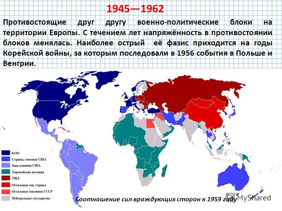 Противостоящие друг другу военно-политические блоки на территории Европы. С течением лет напряжённость в противостоянии блоков менялась. Наиболее острый её фазис приходится на годы Корейской войны, за которым последовали в 1956 события в Польше и Вен