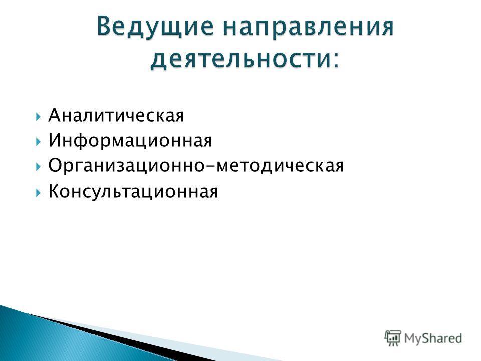 Аналитическая Информационная Организационно-методическая Консультационная