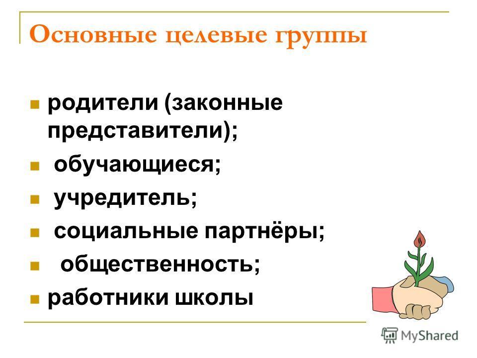 Основные целевые группы родители (законные представители); обучающиеся; учредитель; социальные партнёры; общественность; работники школы