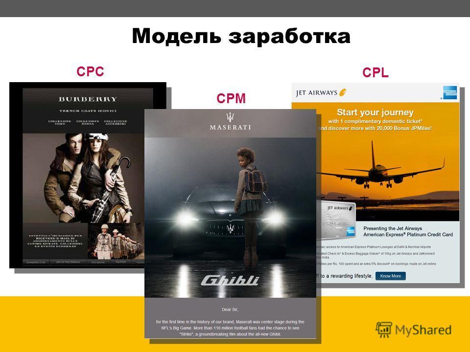 CPC CPL CPM Модель заработка 2